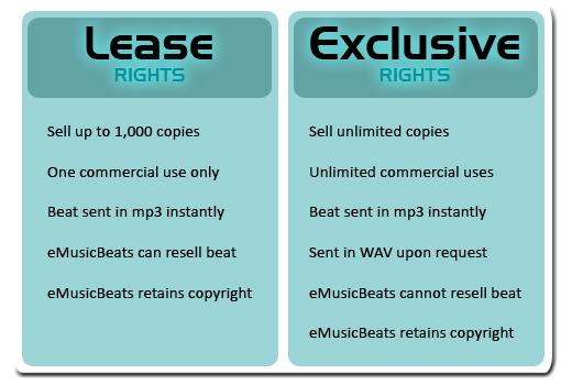 Beat Licenses